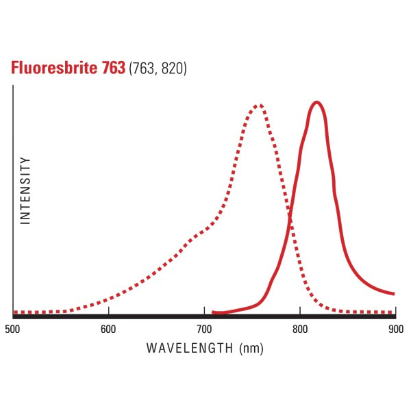 Fluoresbrite® 763 Carboxylate Microspheres 0.50µm