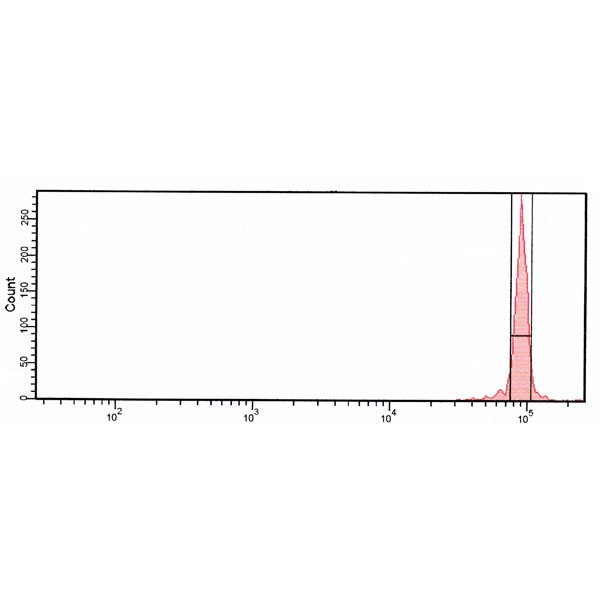 Right Reference Standard™ Fluorescein High (100 tests)